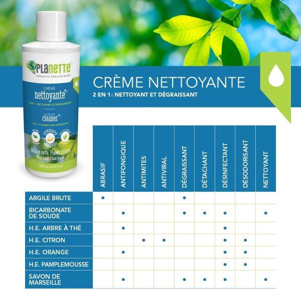 crème-nettoyante ingrédients