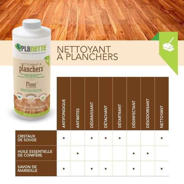 planchers-1 ingrédients